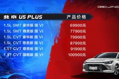 预算7万元,想买一辆省心、安心的家用轿车?北京U5 PLUS满足你!