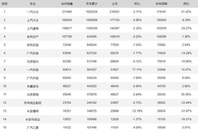 广州车展的零和博弈时代:你的存量,别人的增量